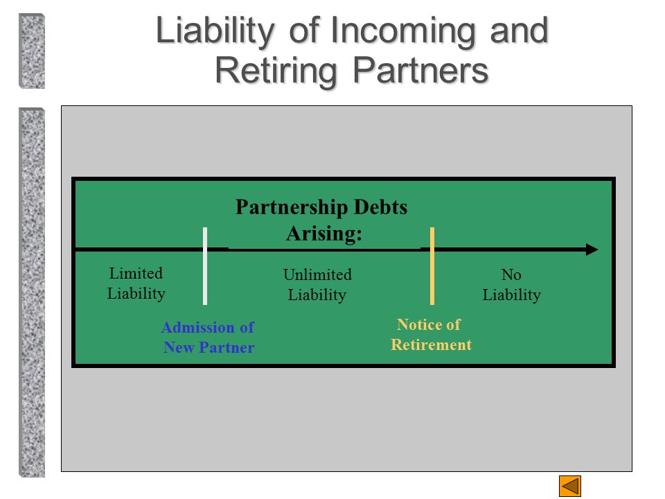 Liability of Incoming and Retiring Partners