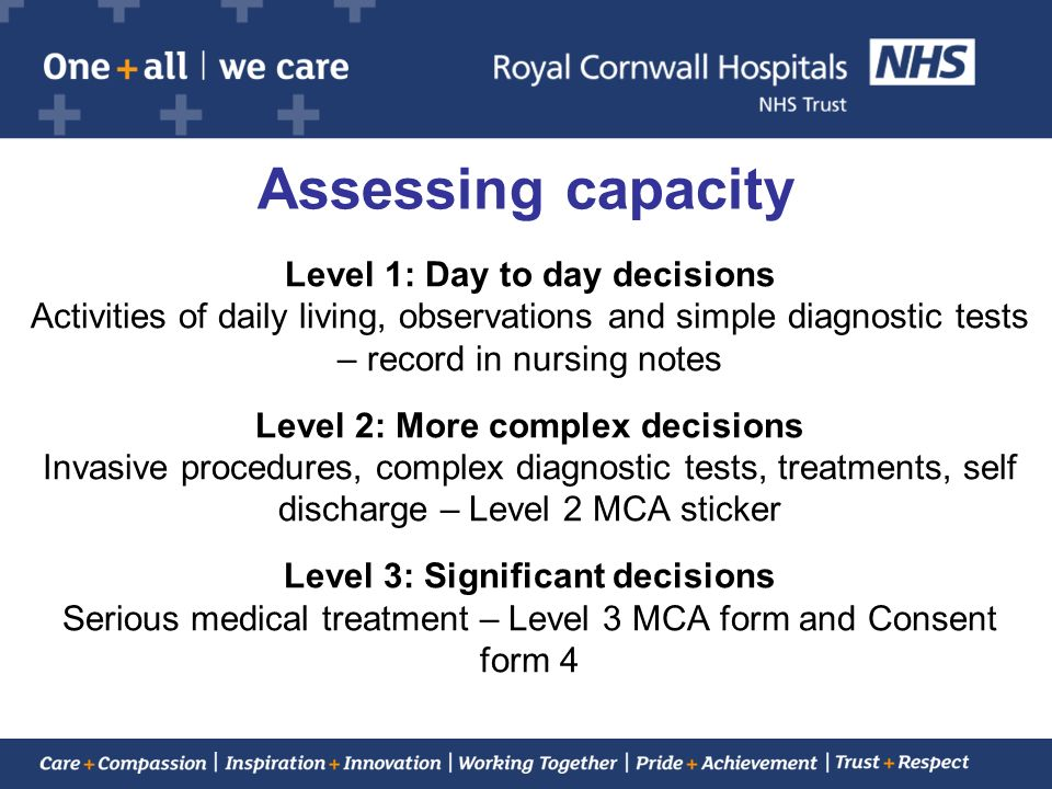 Assessing capacity Level 1: Day to day decisions