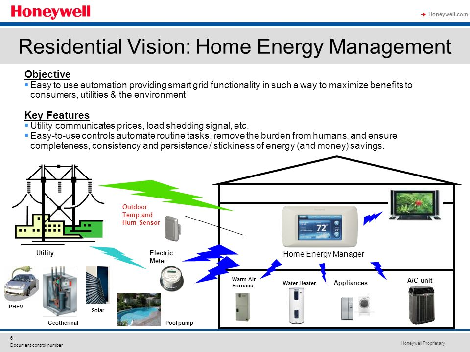Residential Vision: Home Energy Management