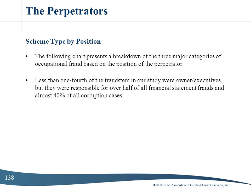 The Perpetrators Scheme Type by Position