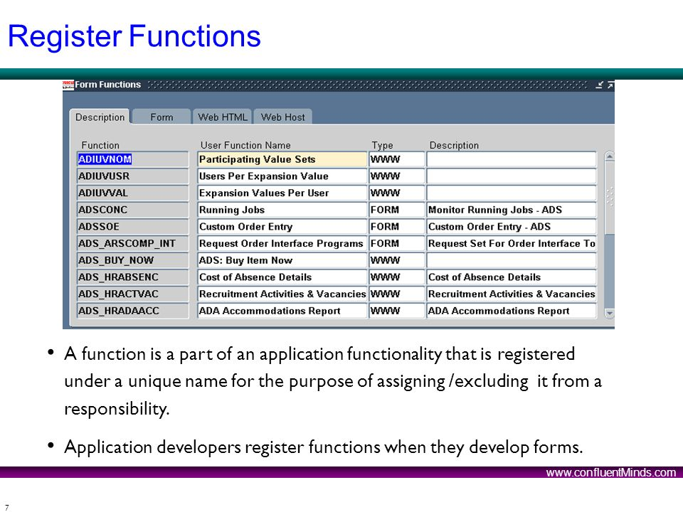 How To Find Responsibility Application Short Name In Oracle