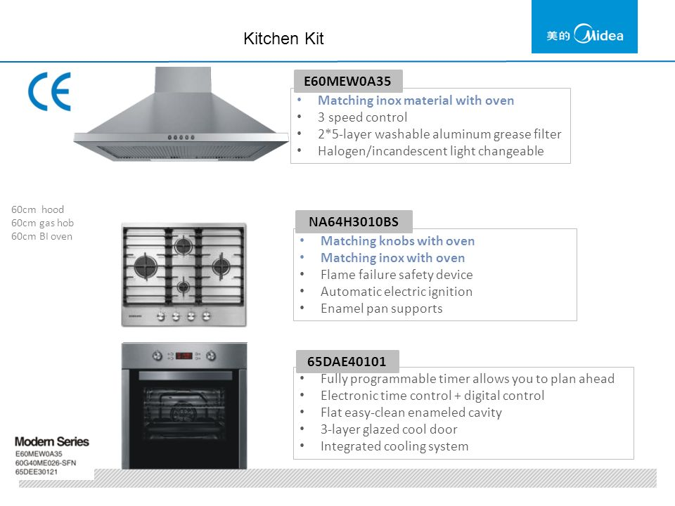 厨具推荐PPT Kitchen Appliance Promotion PPT ppt download