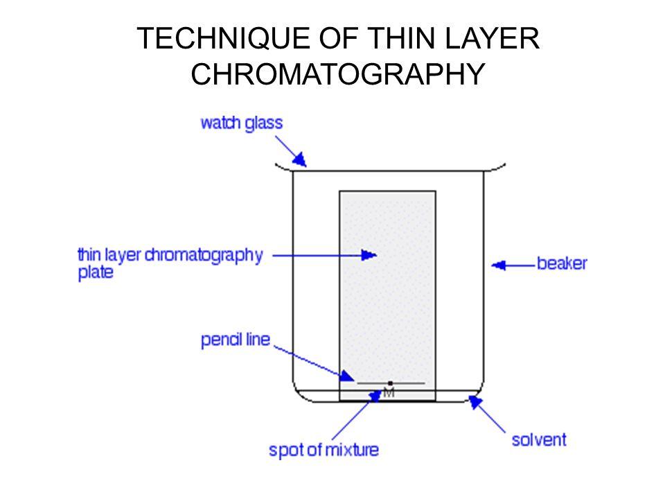 Thin Layer Chromatography Tlc