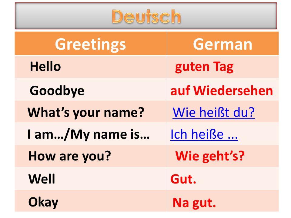 Deutsch why study german ppt video online download deutsch greetings german hello guten tag goodbye auf wiedersehen m4hsunfo