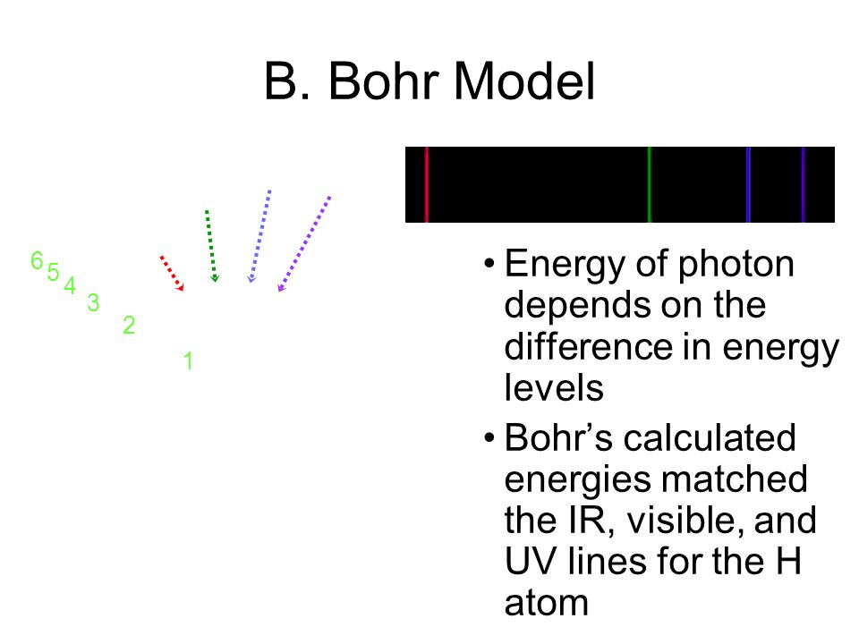 B. Bohr Model 6. Energy of photon depends on the difference in energy levels.