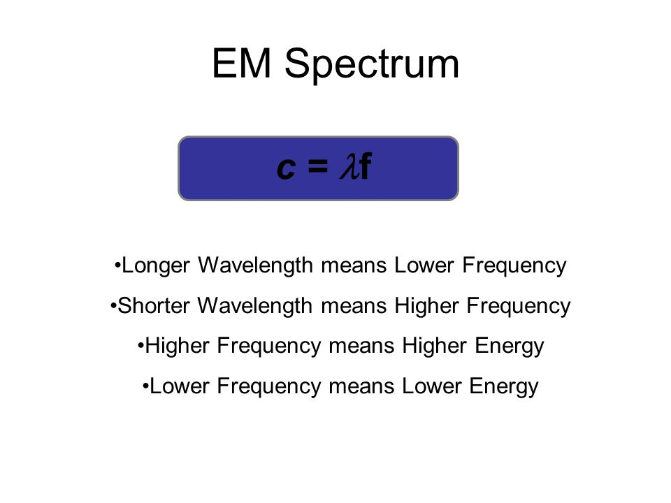 EM Spectrum c = f Longer Wavelength means Lower Frequency