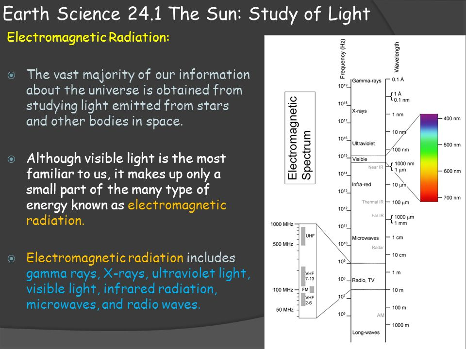 Earth Science 24.1 The Sun: Study of Light - ppt video online download