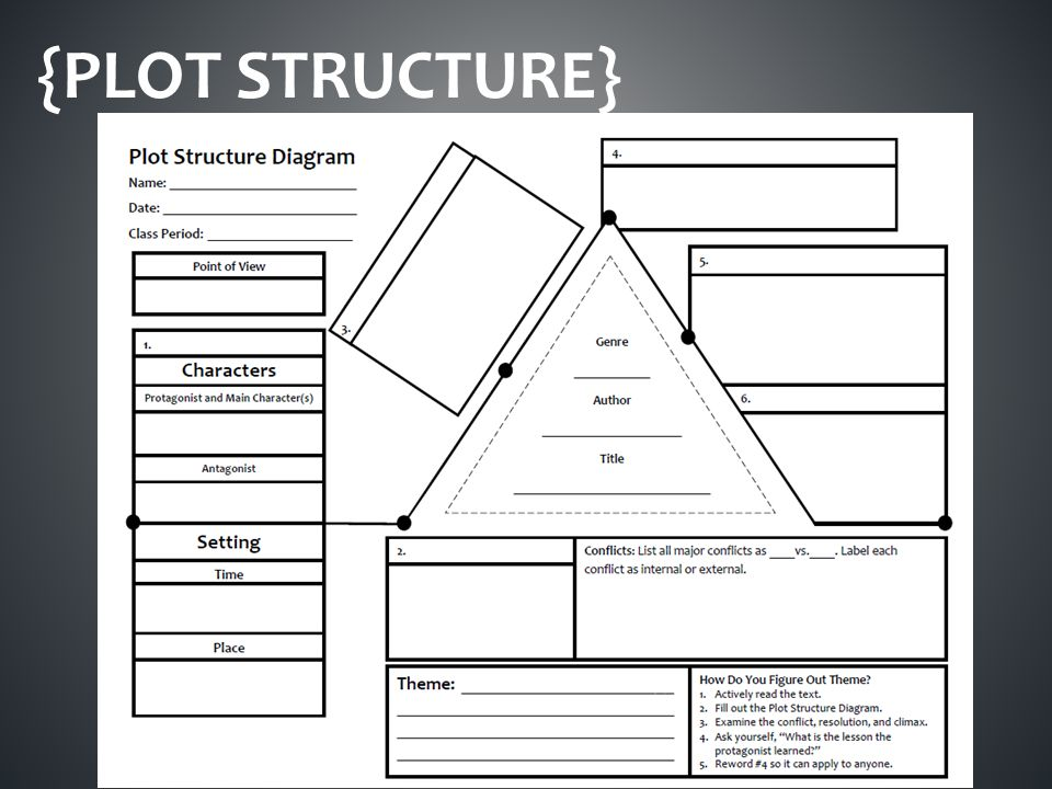 Plot Structure And Story Elements Ppt Video Online Download