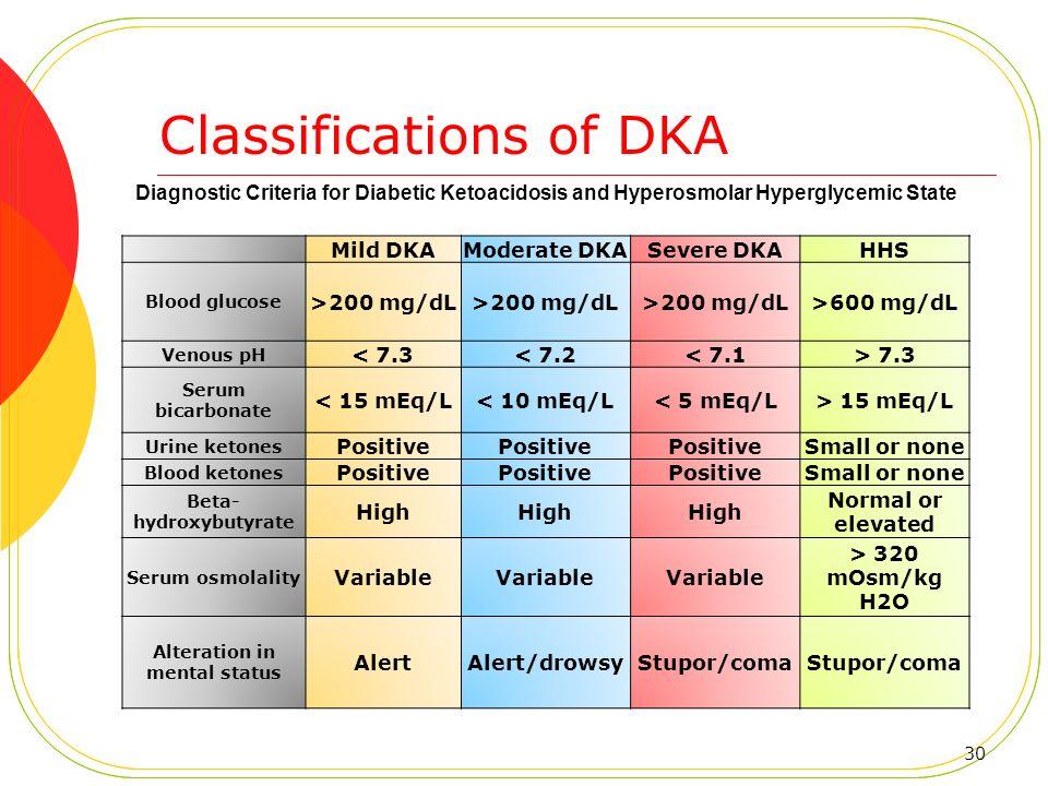pediatric hyperglycemia and diabetic ketoacidosis  dka