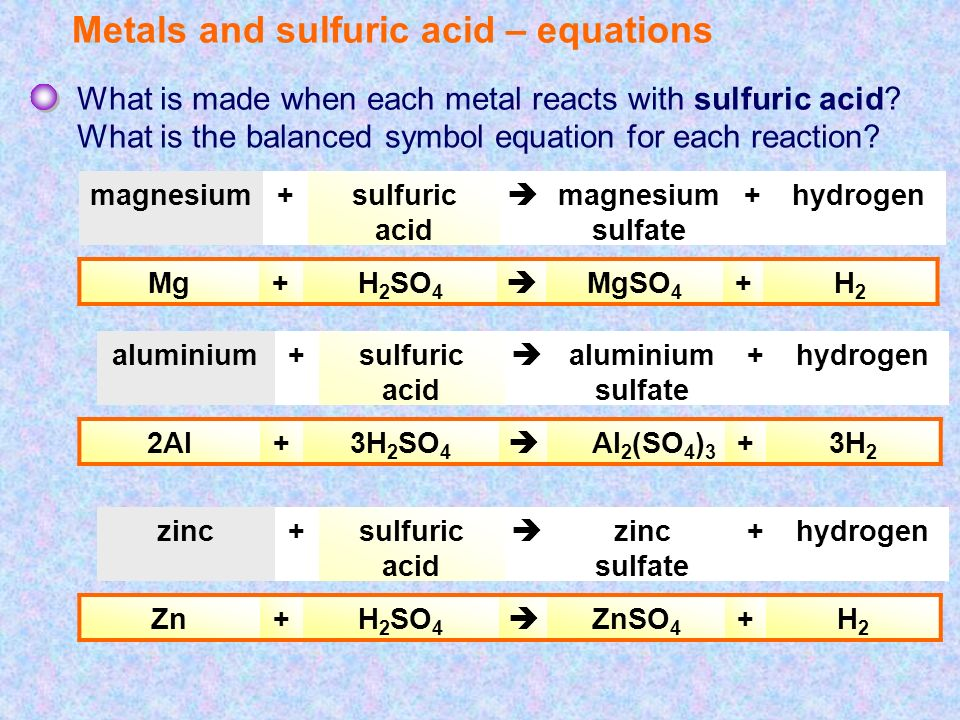 Reactivity Series Ppt Video Online Download