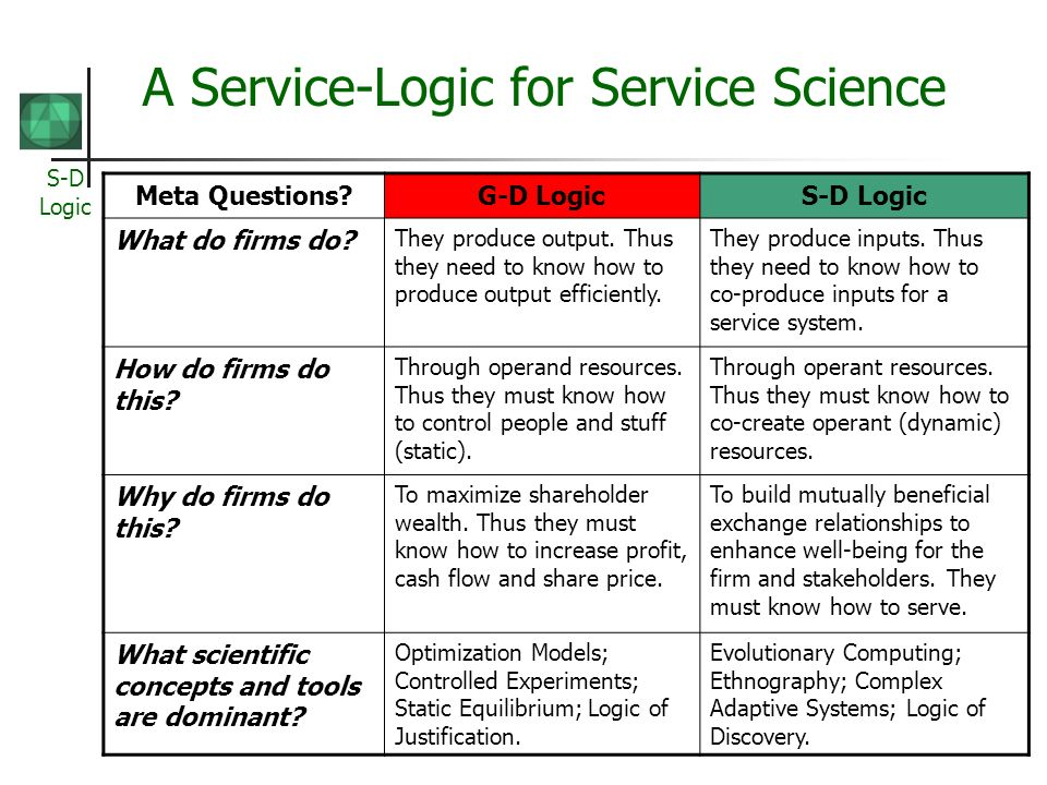 A Service-Logic for Service Science