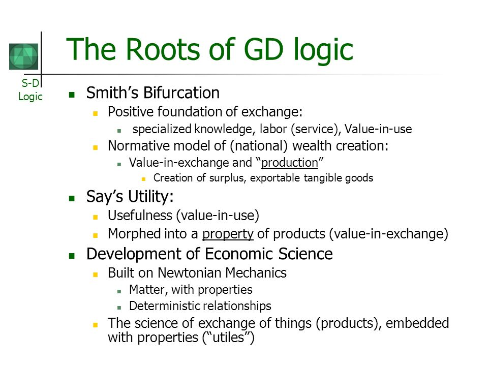 The Roots of GD logic Smith's Bifurcation Say's Utility: