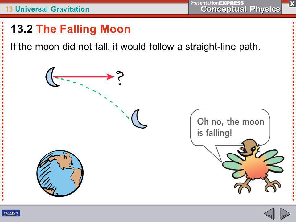 13.2 The Falling Moon If the moon did not fall, it would follow a straight-line path.