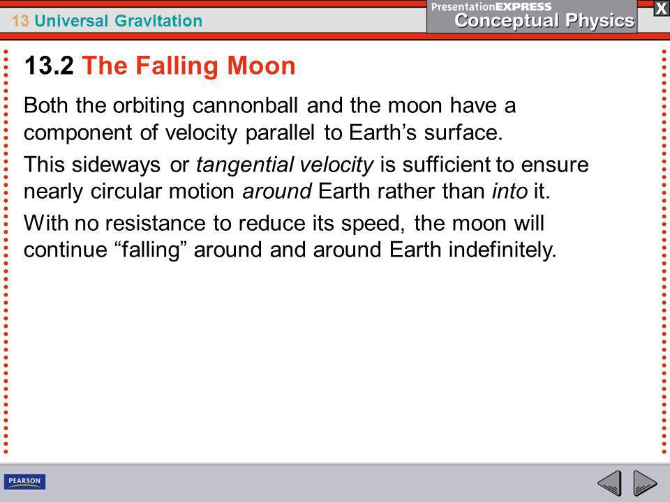 13.2 The Falling Moon Both the orbiting cannonball and the moon have a component of velocity parallel to Earth's surface.