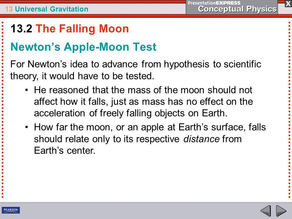 Newton's Apple-Moon Test