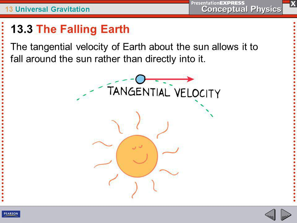 13.3 The Falling Earth The tangential velocity of Earth about the sun allows it to fall around the sun rather than directly into it.