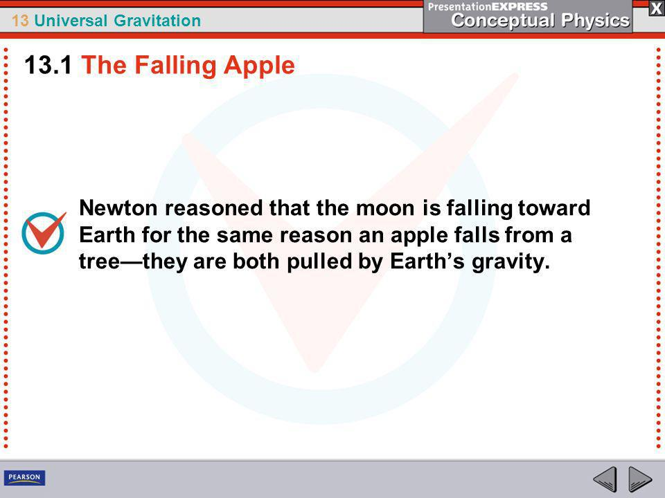 13.1 The Falling Apple