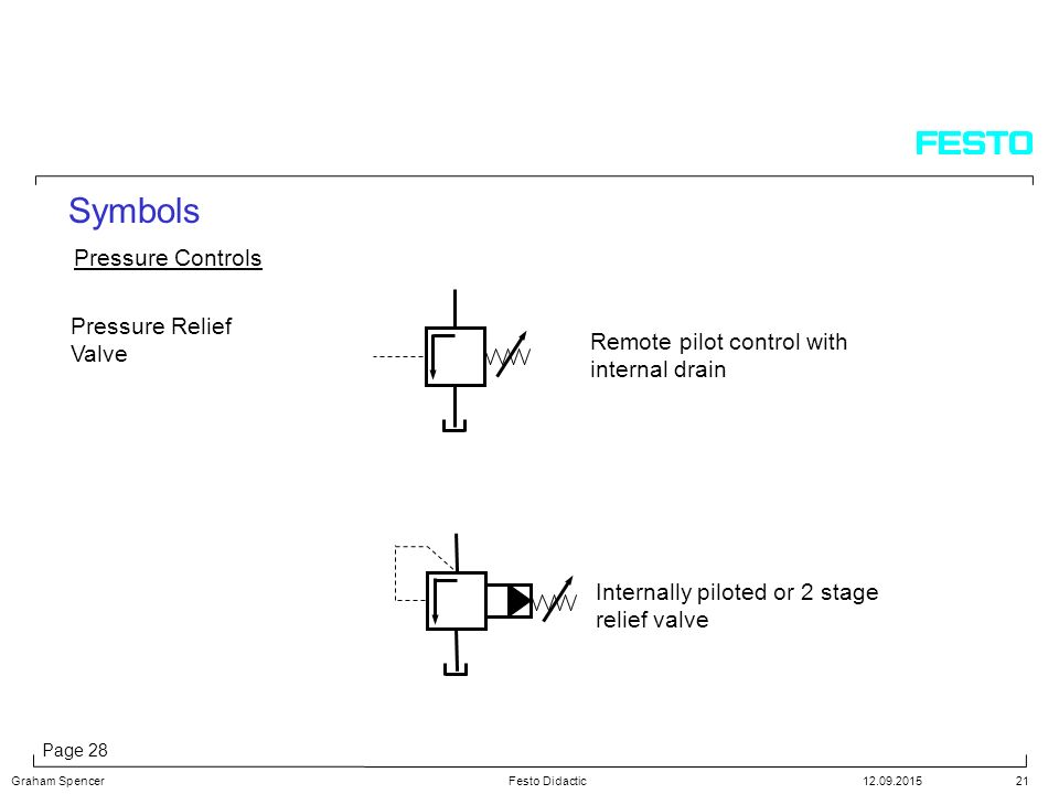 Basic Principles Of Hydraulics Ppt Video Online Download