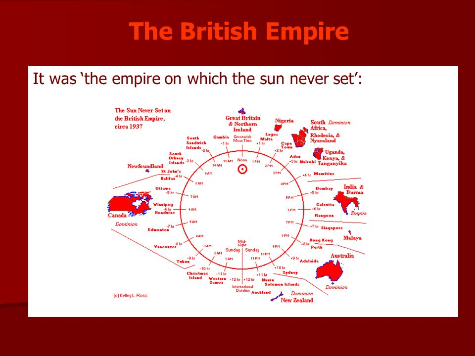 The British Empire It was 'the empire on which the sun never set':