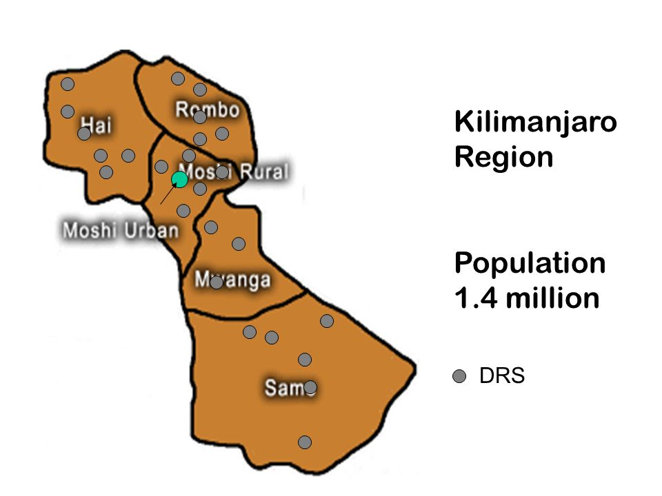 Kilimanjaro Region Population 1.4 million DRS