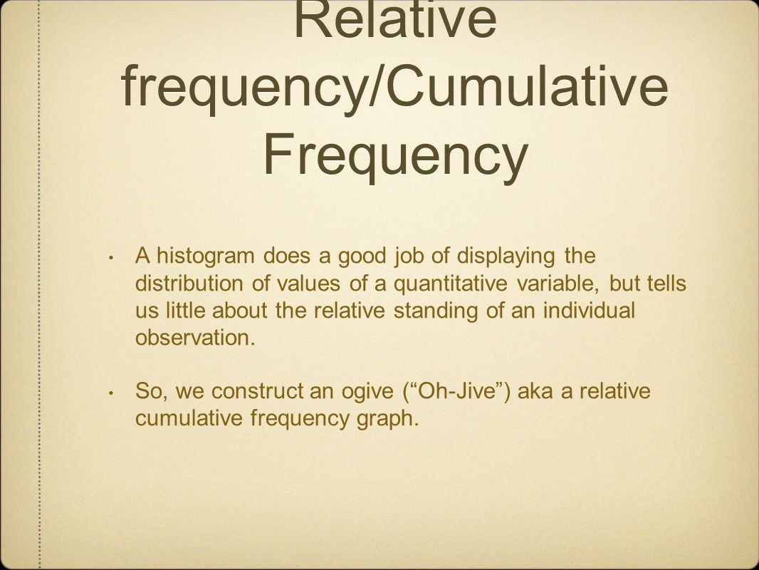Relative frequency/Cumulative Frequency