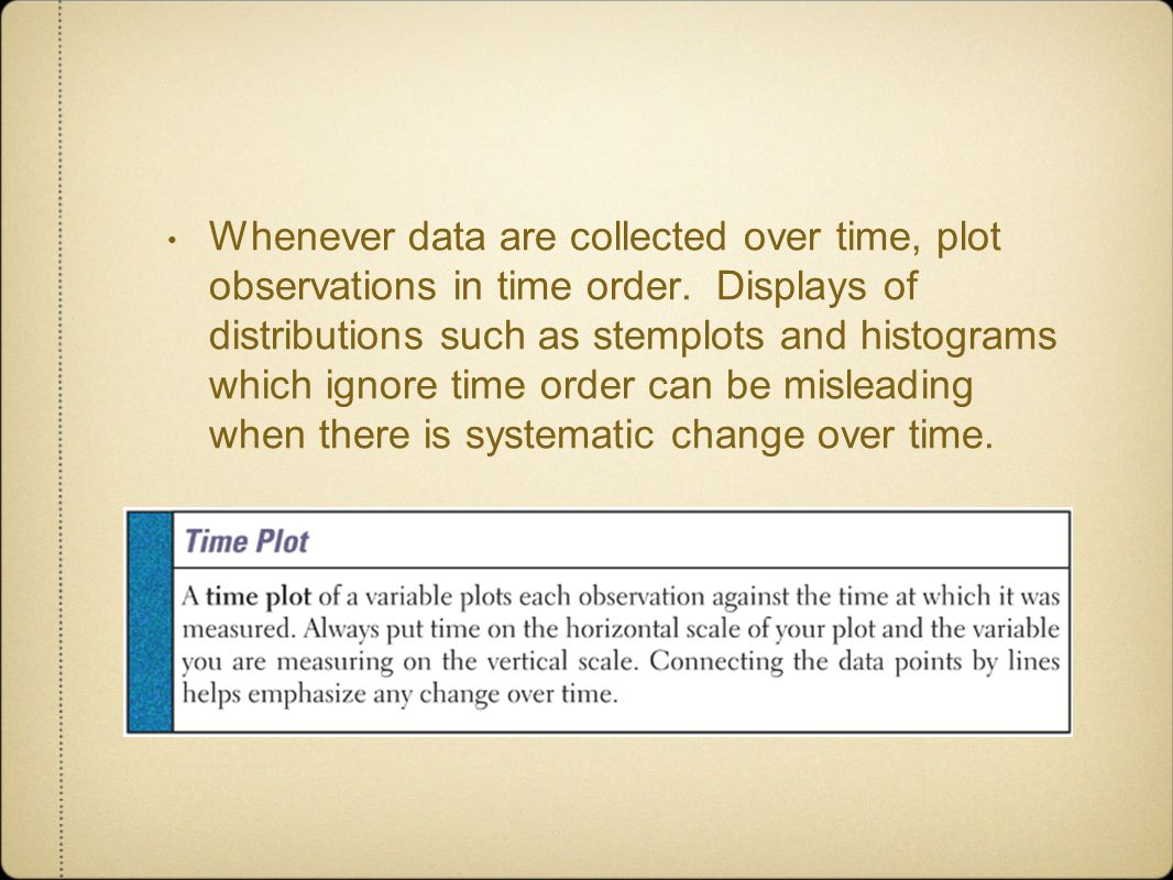 Whenever data are collected over time, plot observations in time order
