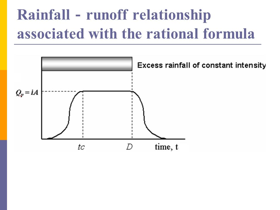 Rainfall-runoff relationship associated with the rational formula