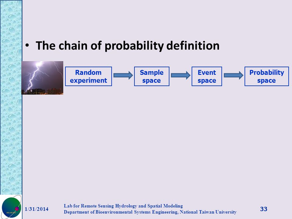 The chain of probability definition