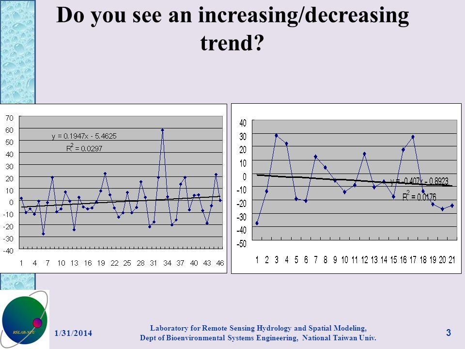 Do you see an increasing/decreasing trend
