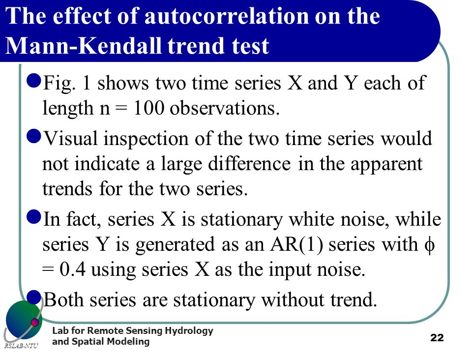 The effect of autocorrelation on the Mann-Kendall trend test