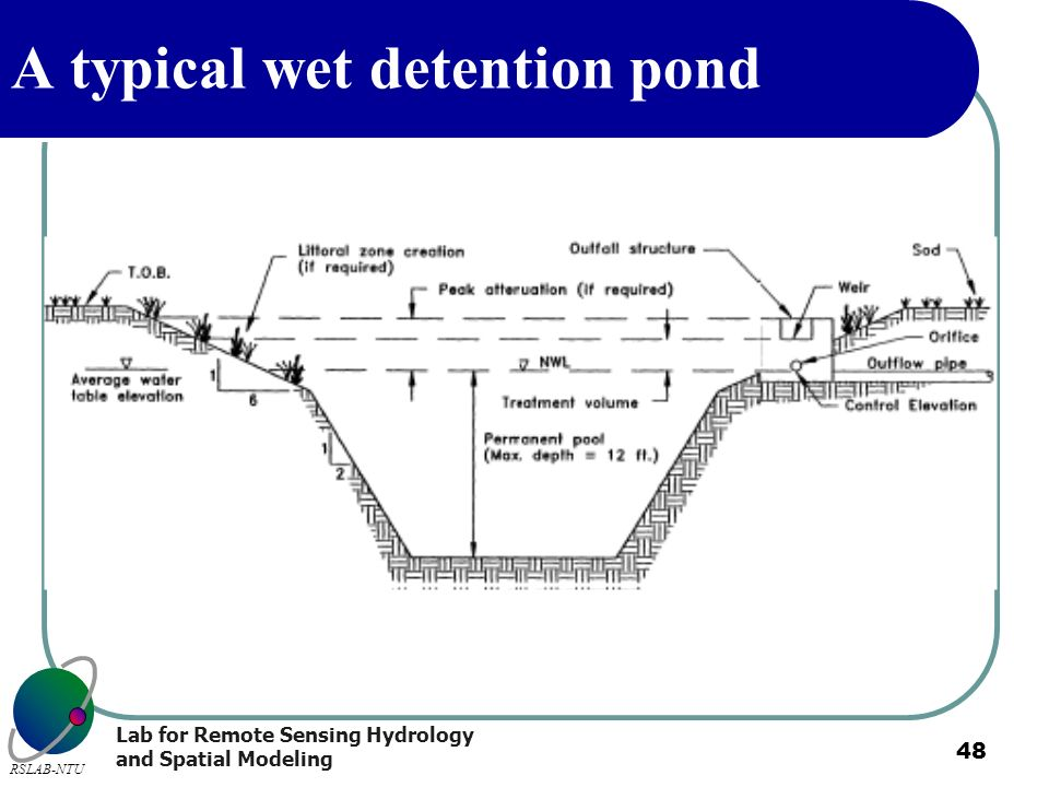 A typical wet detention pond