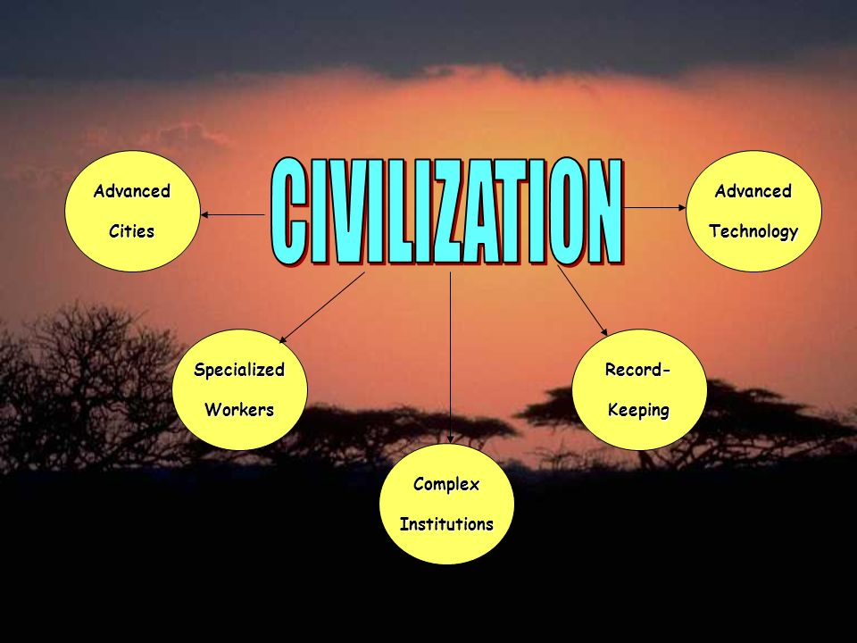 CIVILIZATION Advanced Cities Advanced Technology Specialized Workers