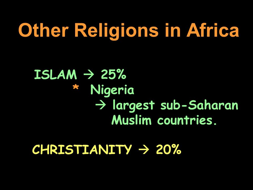 Other Religions in Africa