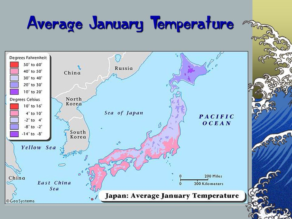 Average January Temperature