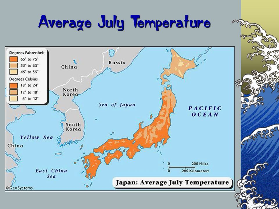 Average July Temperature