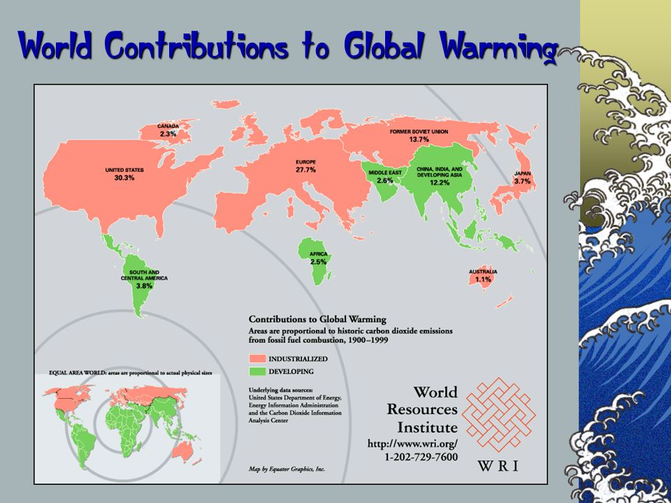 World Contributions to Global Warming