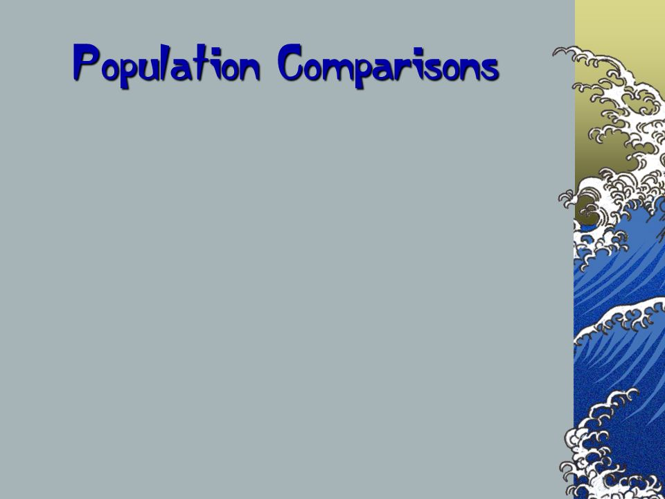 Population Comparisons