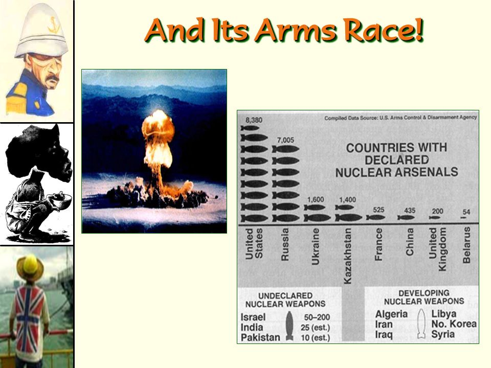 And Its Arms Race!