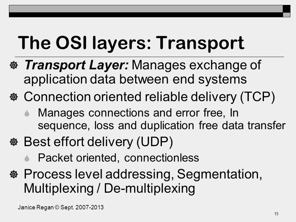 The OSI layers: Network