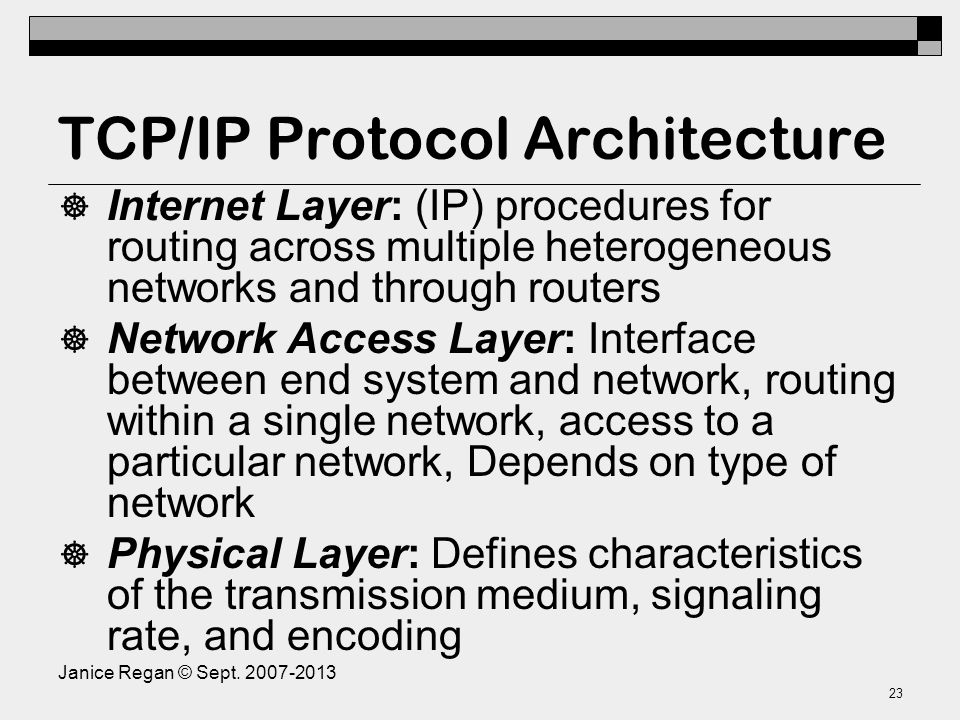 TCP-IP Protocol Architecture