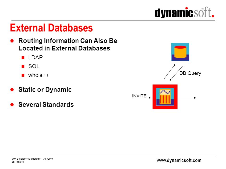 External Databases Routing Information Can Also Be Located in External Databases. LDAP. SQL. whois++