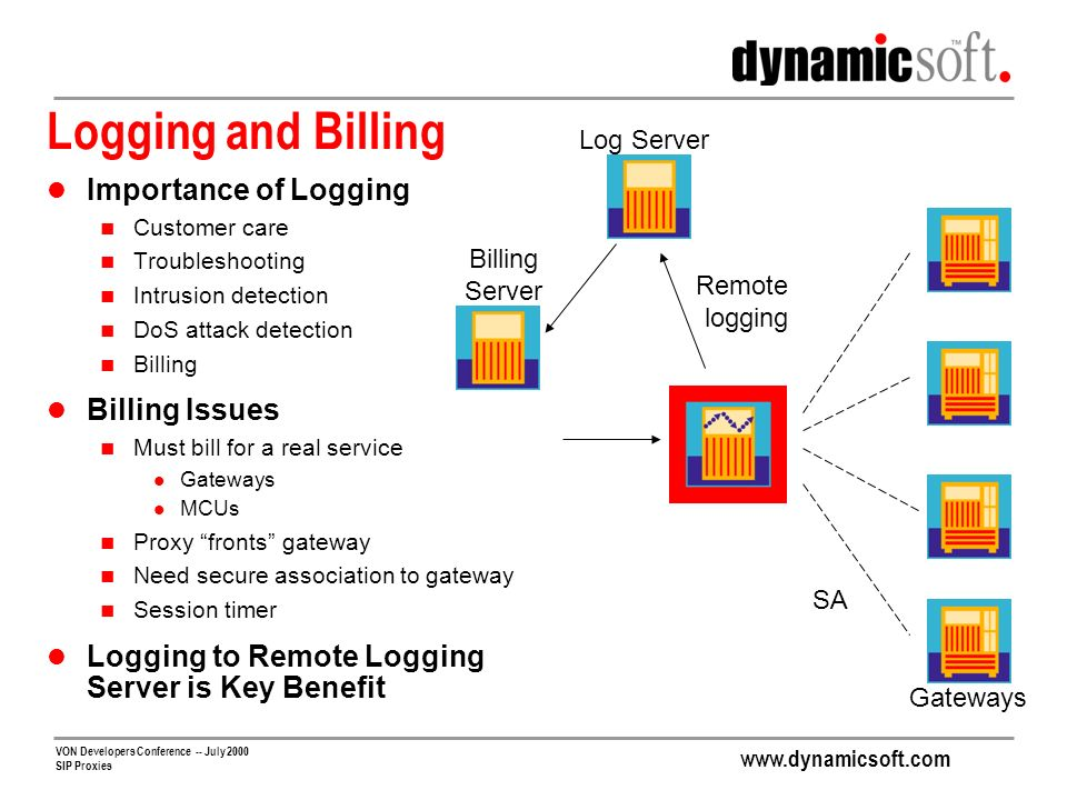 Logging and Billing Importance of Logging Billing Issues