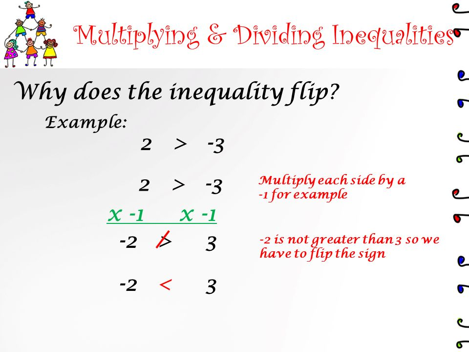 Graphing Writing Inequalities Ppt Video Online Download