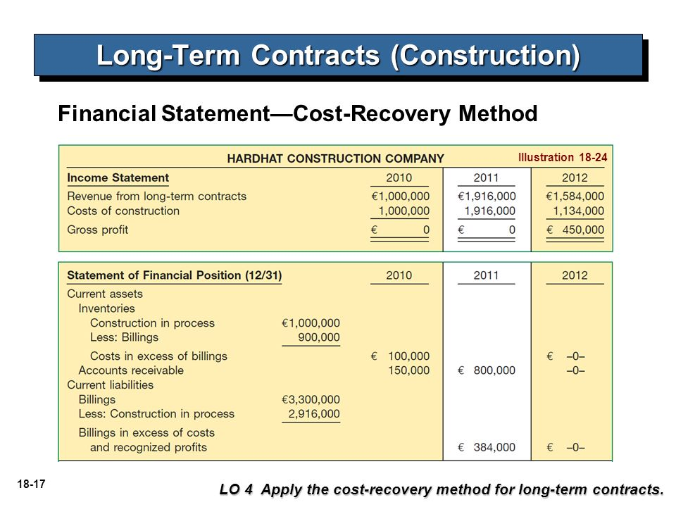 long term contracts construction