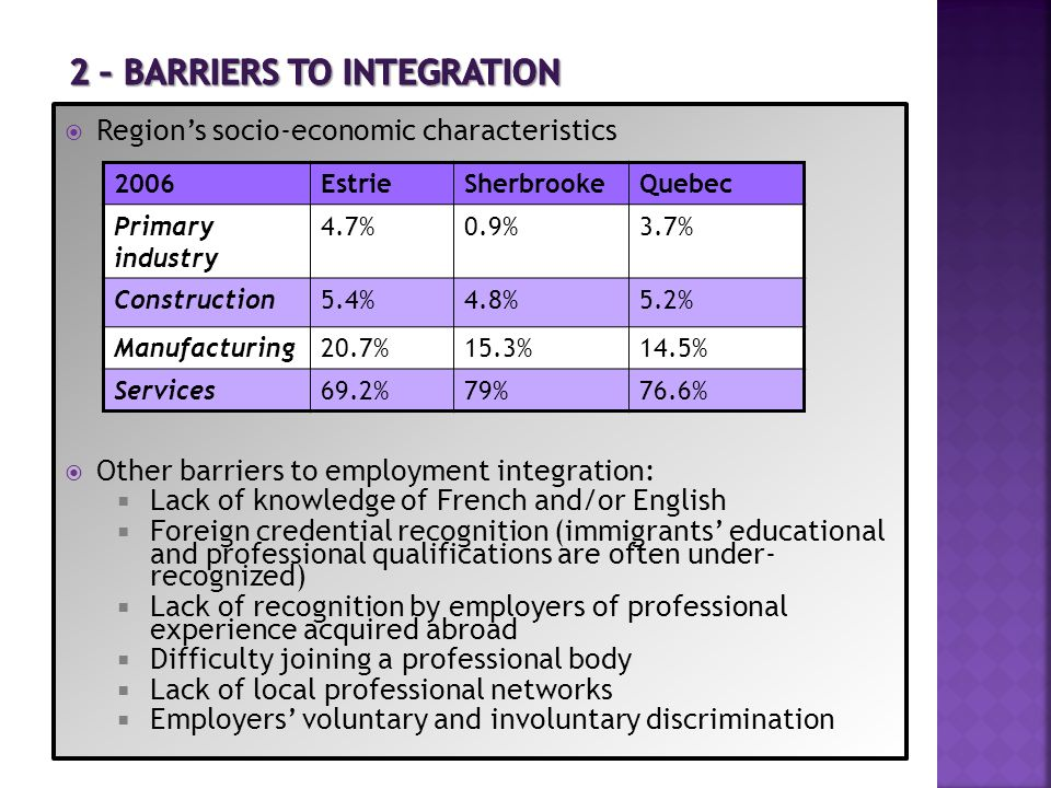 2 – BARRIERS TO INTEGRATION