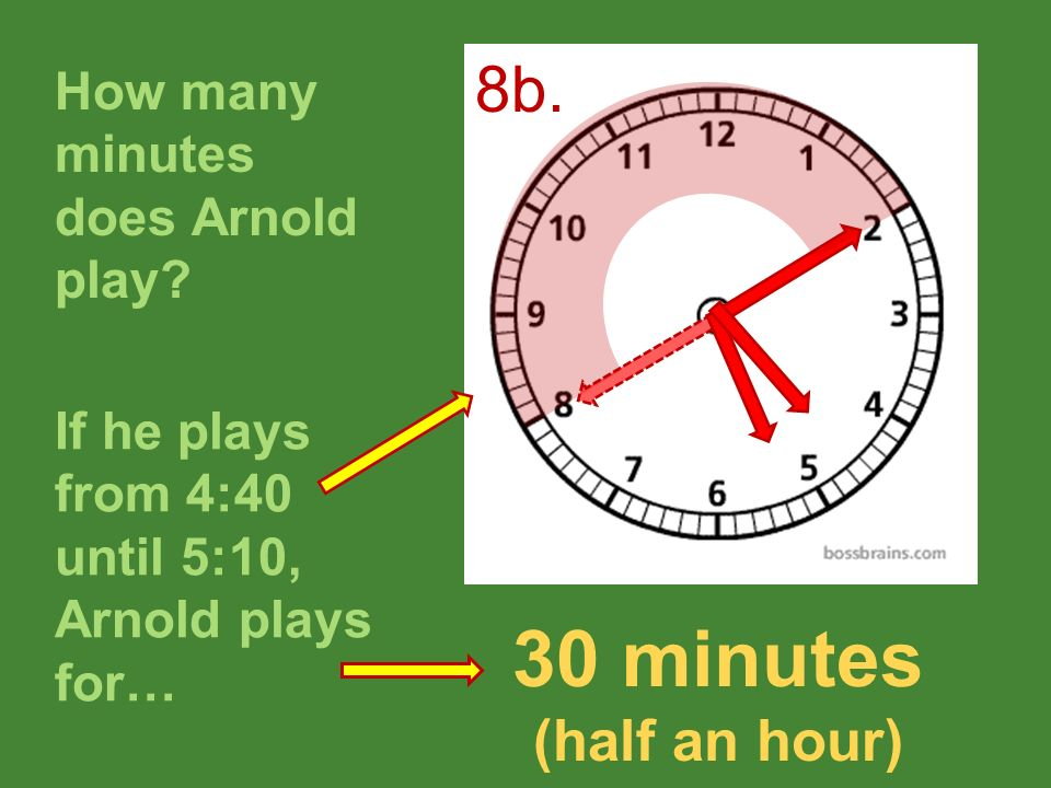 30 minutes 8b. (half an hour) How many minutes does Arnold play