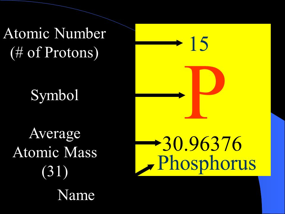 periodic table phosphorus atomic mass copy atom you e rozrywka 50 atomic
