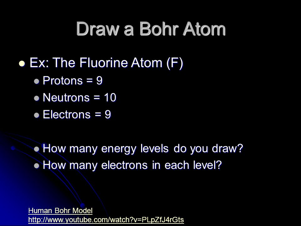 Development of atomic models ppt download human bohr model draw a bohr atom ex the fluorine atom f protons 9 neutrons ccuart Choice Image