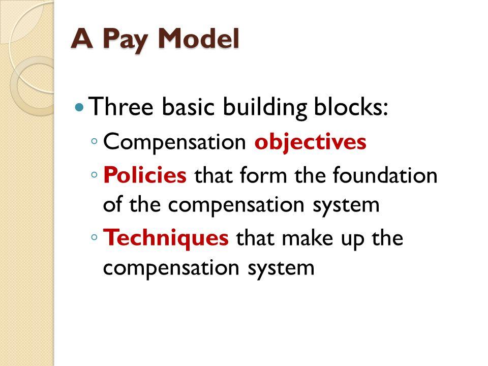 pay model