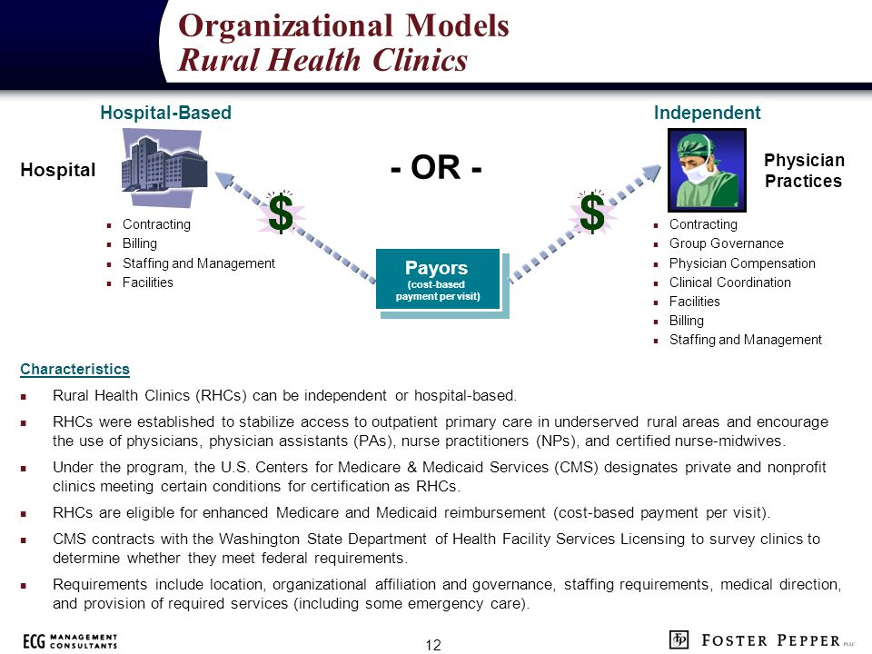 agenda background organizational models other support structures